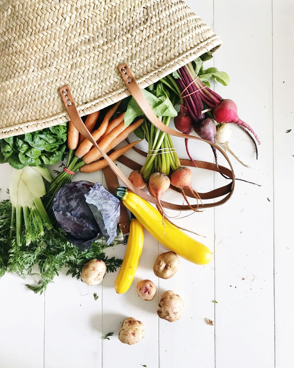 Plant based diet: ways to control inflammation through food.